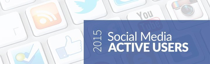 2015 Social Network Active Users